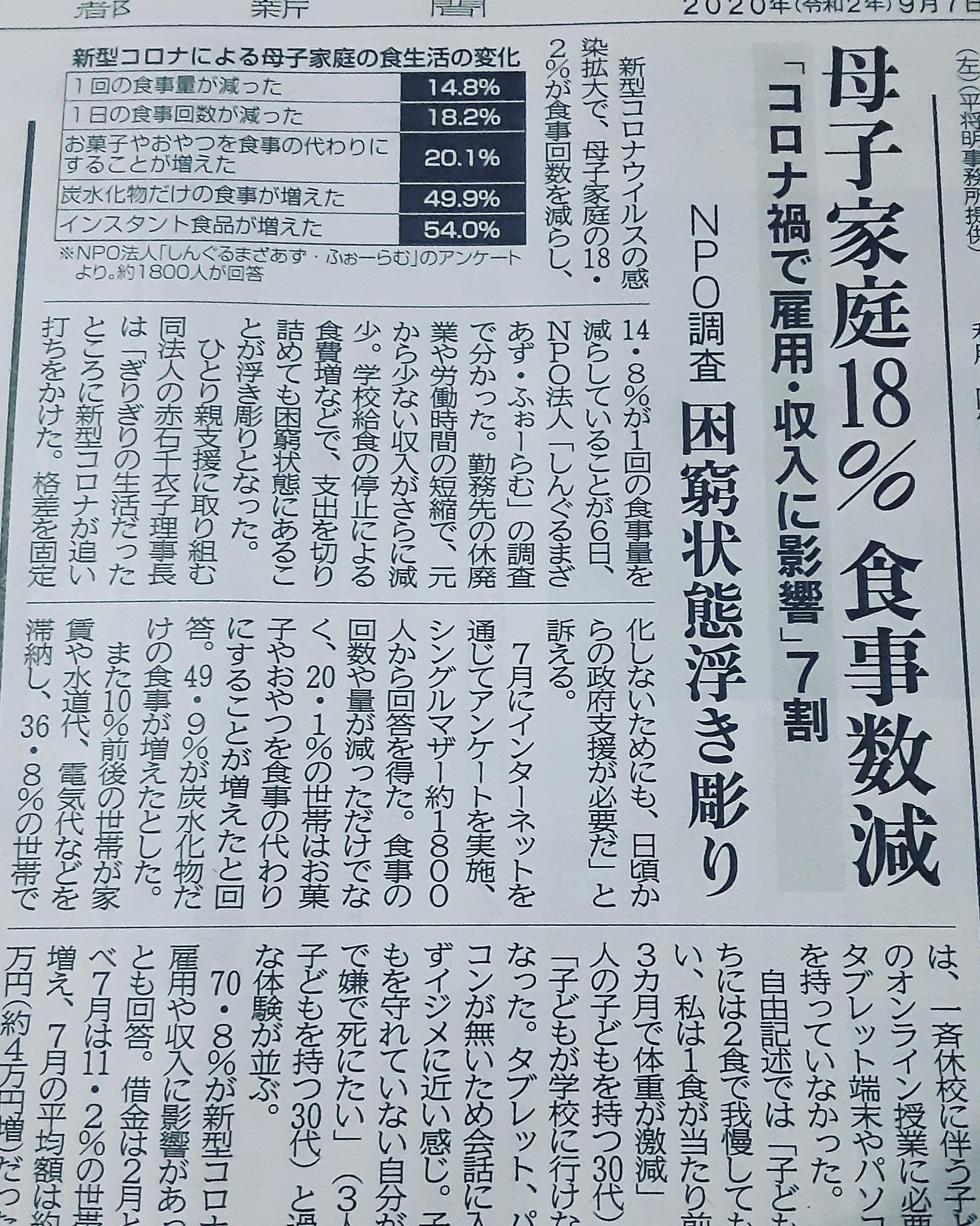 コロナ禍の今、シングルマザーさんは大変日を過ごされています(京都新聞掲載記事)😥
