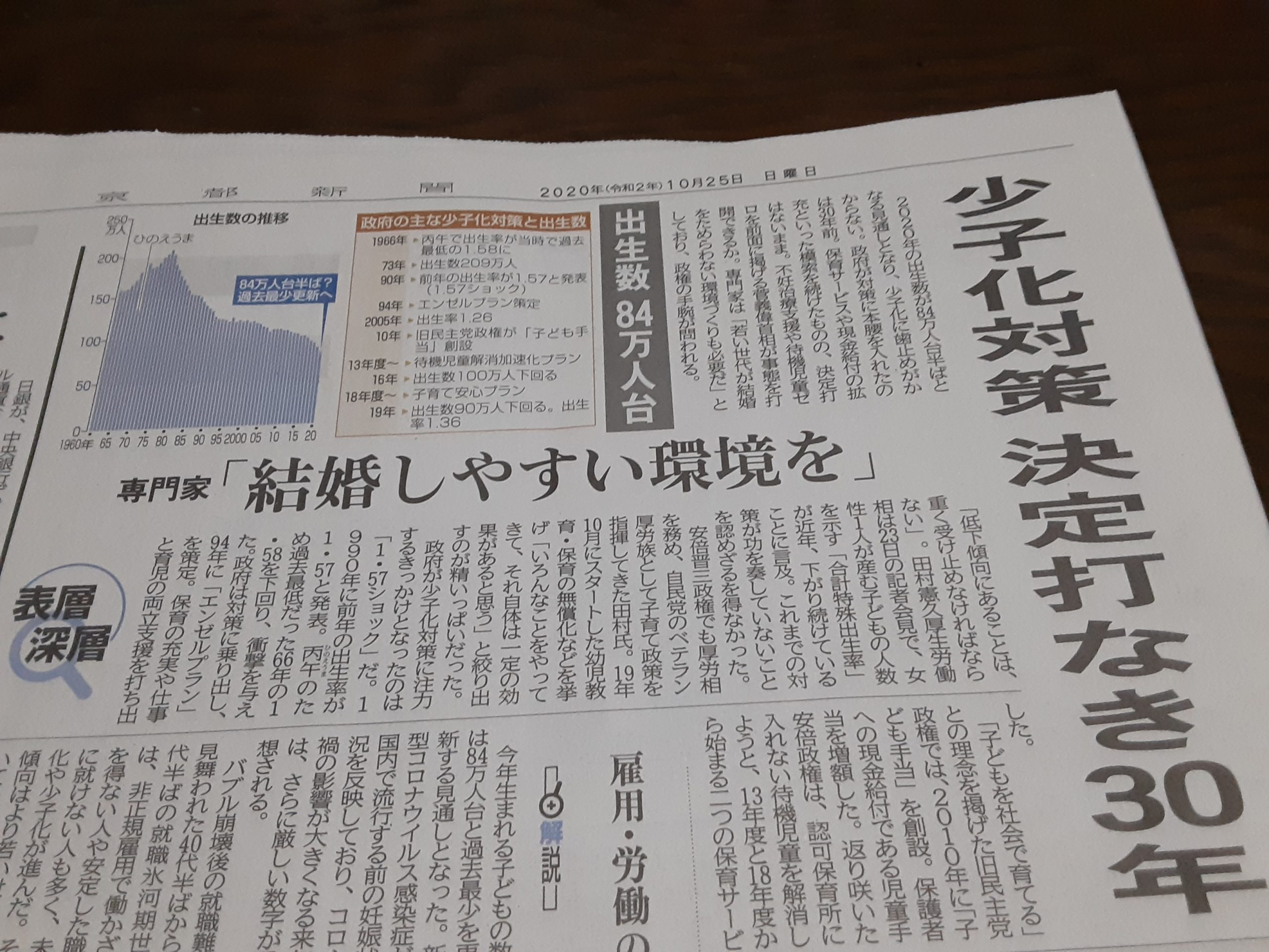 『日本の少子化の主因は未婚化だ❗』京都新聞に掲載されていました。危機感がつのります💦